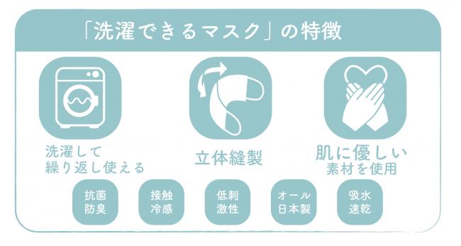神戸洋靴店マスク